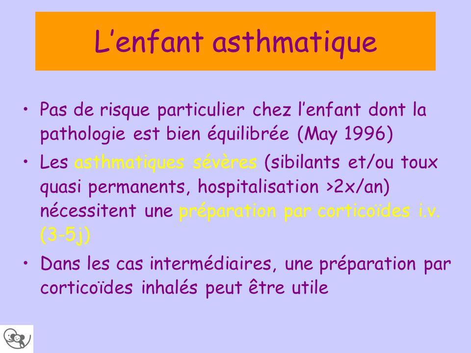 Lenfant asthmatique Pas de risque particulier chez lenfant dont la pathologie est bien équilibrée (May 1996) Les asthmatiques sévères (sibilants et/ou