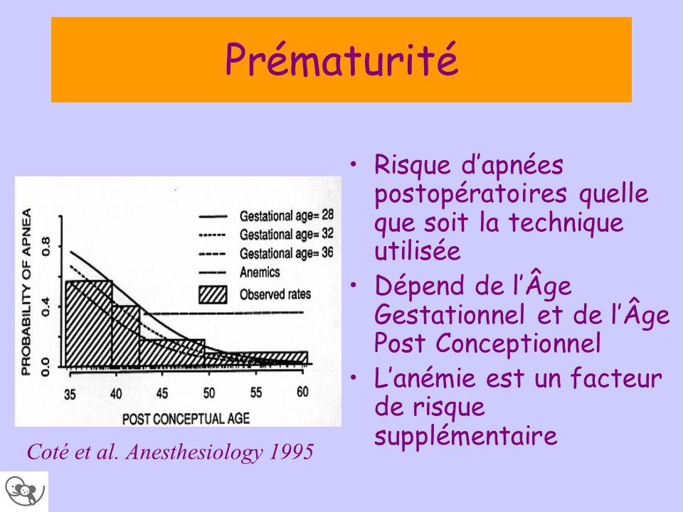 Prématurité Risque dapnées postopératoires quelle que soit la technique utilisée Dépend de lÂge Gestationnel et de lÂge Post Conceptionnel Lanémie est