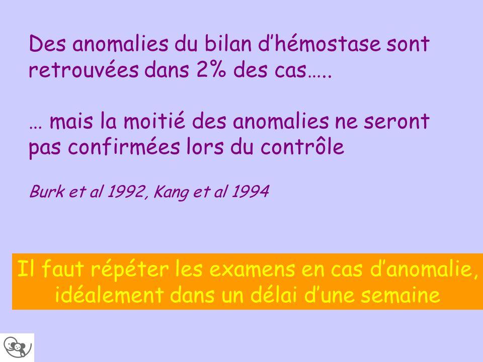 Des anomalies du bilan dhémostase sont retrouvées dans 2% des cas….. … mais la moitié des anomalies ne seront pas confirmées lors du contrôle Burk et
