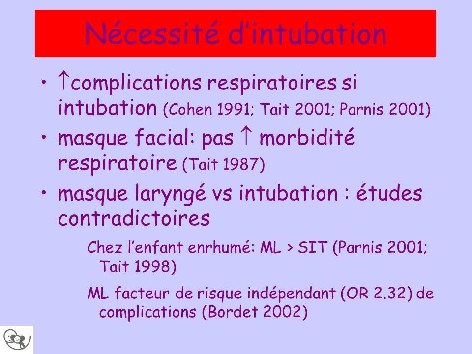 Nécessité dintubation complications respiratoires si intubation (Cohen 1991; Tait 2001; Parnis 2001) masque facial: pas morbidité respiratoire (Tait 1
