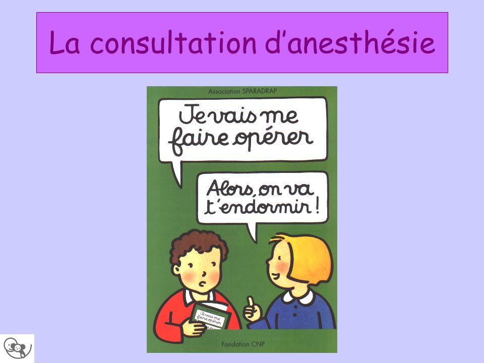 La consultation danesthésie