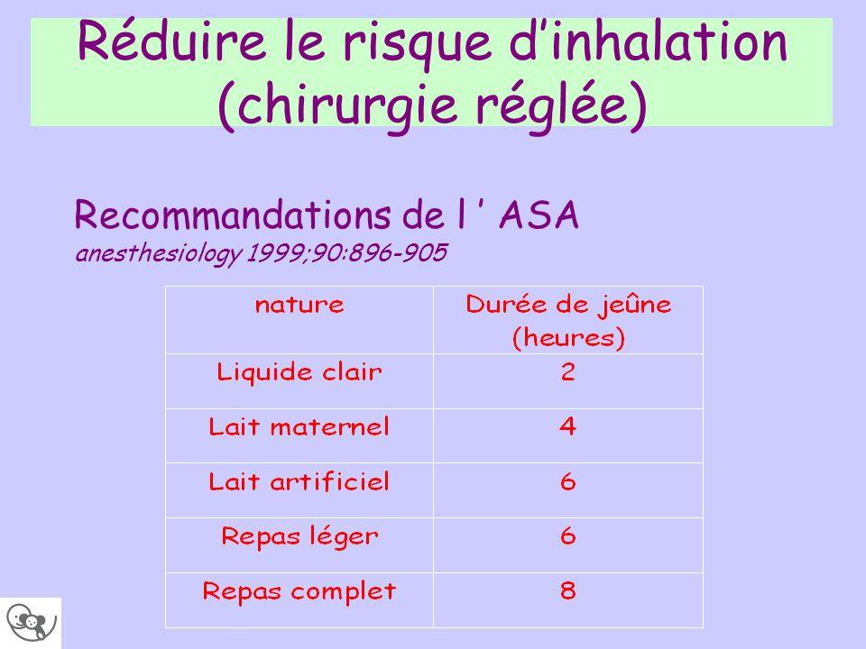 Recommandations de l ASA anesthesiology 1999;90:896-905 Réduire le risque dinhalation (chirurgie réglée)