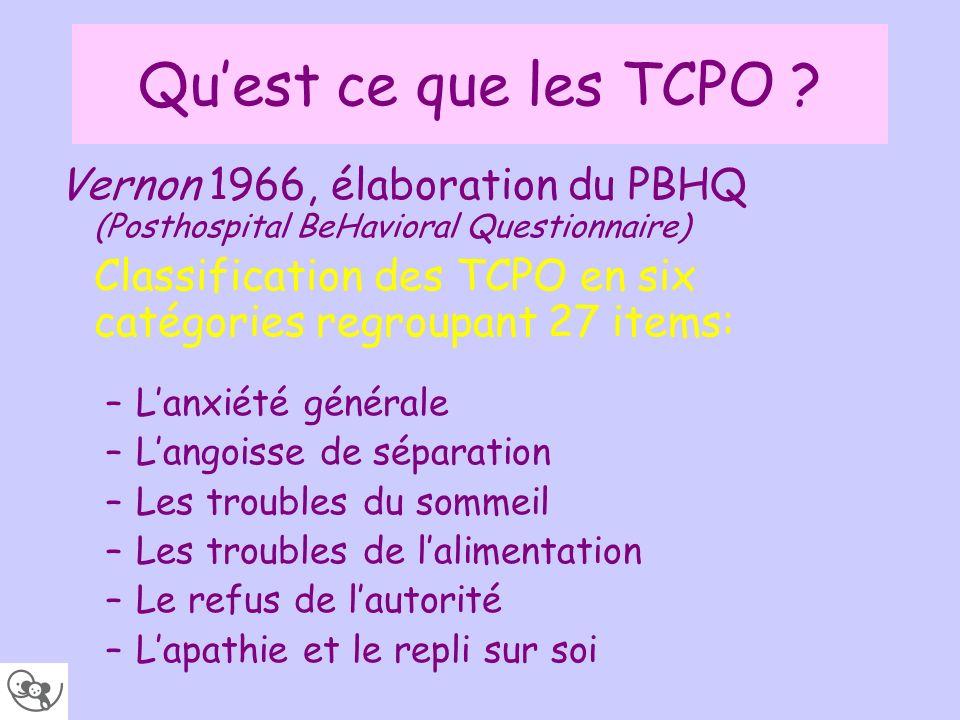 Incidence des TCPO Kain 1996, étude prospective, 142 enfants de 2 à 10 ans.