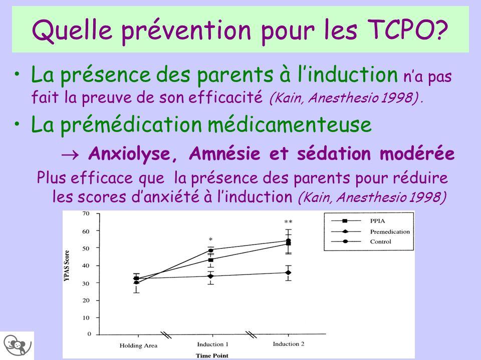 La présence des parents à linduction na pas fait la preuve de son efficacité (Kain, Anesthesio 1998). La prémédication médicamenteuse Anxiolyse, Amnés