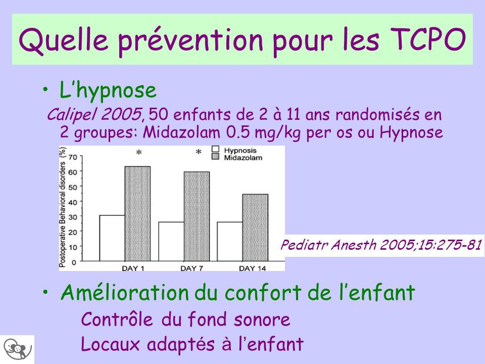 Lhypnose Calipel 2005, 50 enfants de 2 à 11 ans randomisés en 2 groupes: Midazolam 0.5 mg/kg per os ou Hypnose Amélioration du confort de lenfant Cont