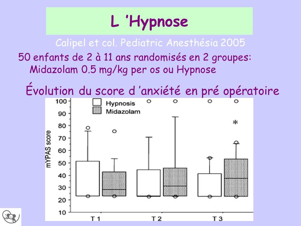 L Hypnose Calipel et col. Pediatric Anesthésia 2005 50 enfants de 2 à 11 ans randomisés en 2 groupes: Midazolam 0.5 mg/kg per os ou Hypnose Évolution