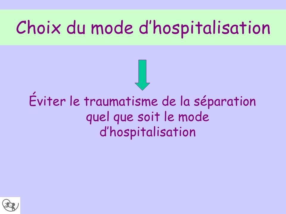 Choix du mode dhospitalisation Éviter le traumatisme de la séparation quel que soit le mode dhospitalisation