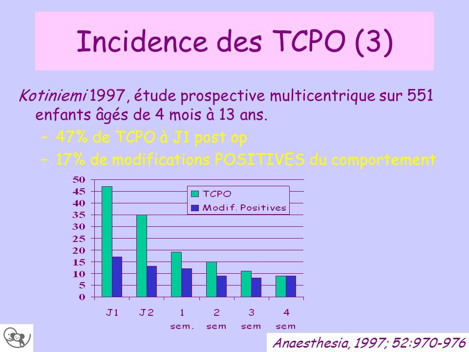 Incidence des TCPO (3) Kotiniemi 1997, étude prospective multicentrique sur 551 enfants âgés de 4 mois à 13 ans. –47% de TCPO à J1 post op –17% de mod
