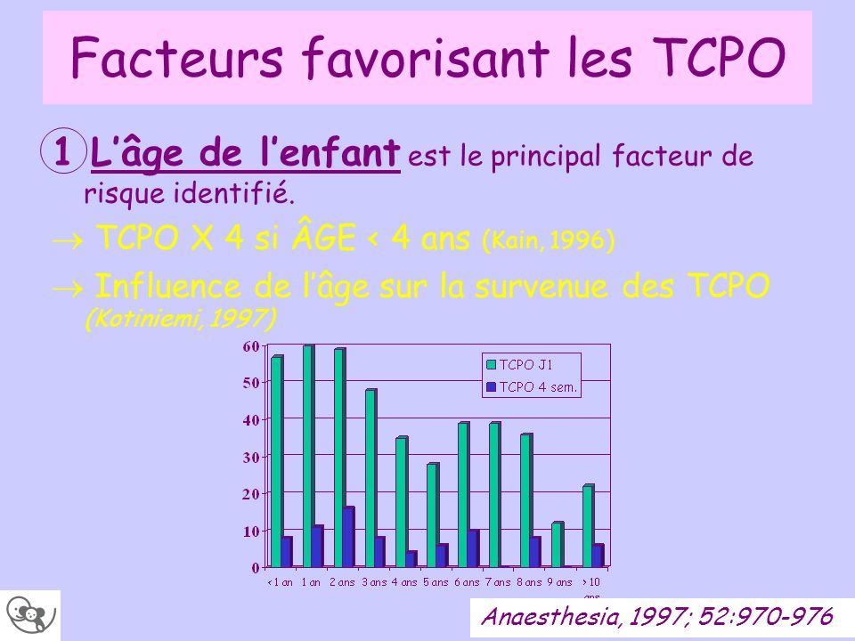 Lhypnose Calipel 2005, 50 enfants de 2 à 11 ans randomisés en 2 groupes: Midazolam 0.5 mg/kg per os ou Hypnose Amélioration du confort de lenfant Contrôle du fond sonore Locaux adapt é s à l enfant Quelle prévention pour les TCPO Pediatr Anesth 2005;15:275-81