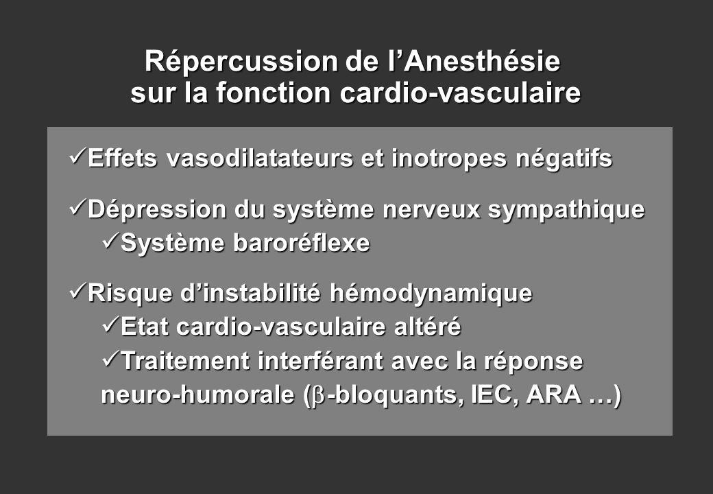 Répercussion de lAnesthésie sur la fonction cardio-vasculaire Effets vasodilatateurs et inotropes négatifs Effets vasodilatateurs et inotropes négatif