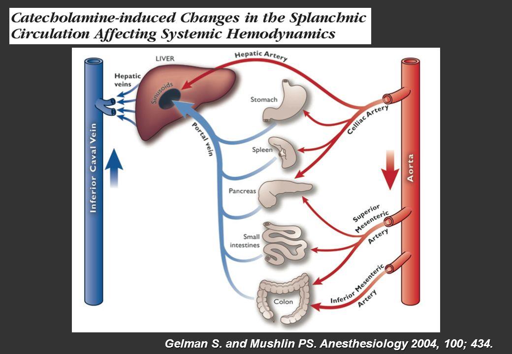 Ullman J.Acta Anaesthesiol Scand 43:860-865. 1999.