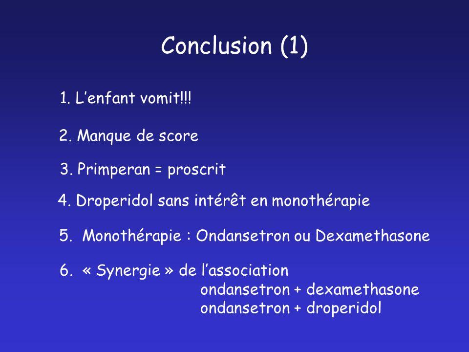 Conclusion (1) 1. Lenfant vomit!!! 2. Manque de score 4. Droperidol sans intérêt en monothérapie 5. Monothérapie : Ondansetron ou Dexamethasone 6. « S