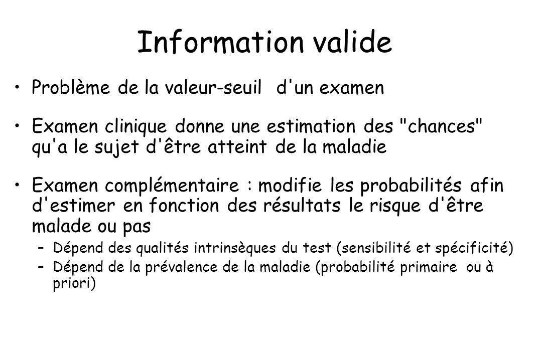 Information valide Problème de la valeur-seuil d'un examen Examen clinique donne une estimation des