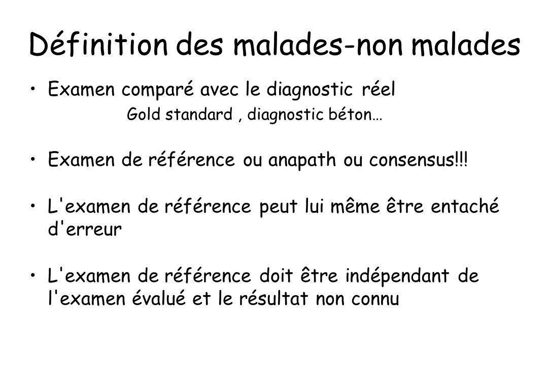 Définition des malades-non malades Examen comparé avec le diagnostic réel Gold standard, diagnostic béton… Examen de référence ou anapath ou consensus