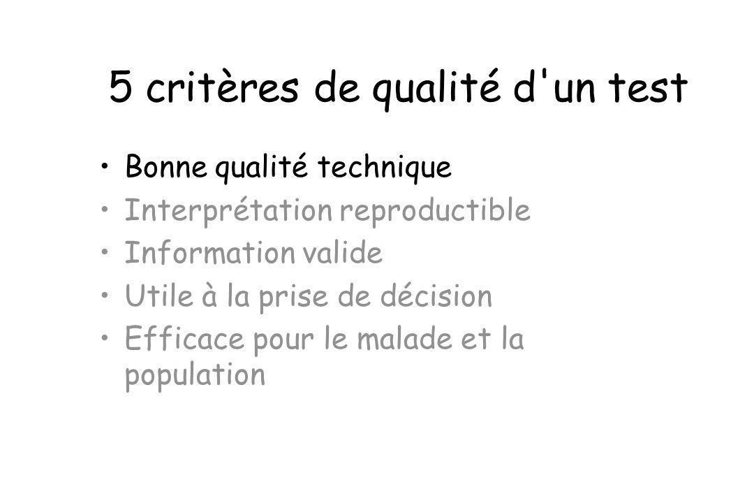 5 critères de qualité d'un test Bonne qualité technique Interprétation reproductible Information valide Utile à la prise de décision Efficace pour le