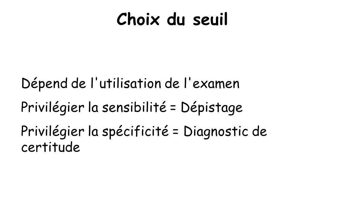 Choix du seuil Dépend de l'utilisation de l'examen Privilégier la sensibilité = Dépistage Privilégier la spécificité = Diagnostic de certitude