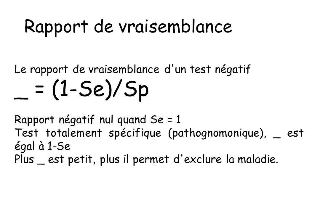 Rapport de vraisemblance Le rapport de vraisemblance d'un test négatif _ = (1-Se)/Sp Rapport négatif nul quand Se = 1 Test totalement spécifique (path