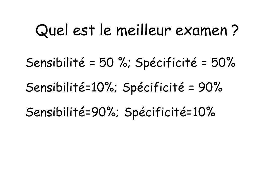 Quel est le meilleur examen ? Sensibilité = 50 %; Spécificité = 50% Sensibilité=10%; Spécificité = 90% Sensibilité=90%; Spécificité=10%
