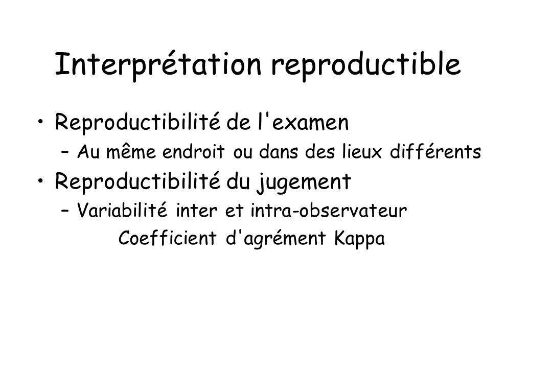 Interprétation reproductible Reproductibilité de l'examen –Au même endroit ou dans des lieux différents Reproductibilité du jugement –Variabilité inte