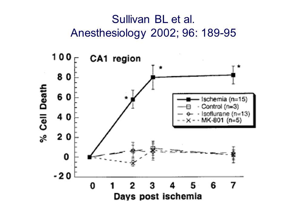 Sullivan BL et al. Anesthesiology 2002; 96: 189-95