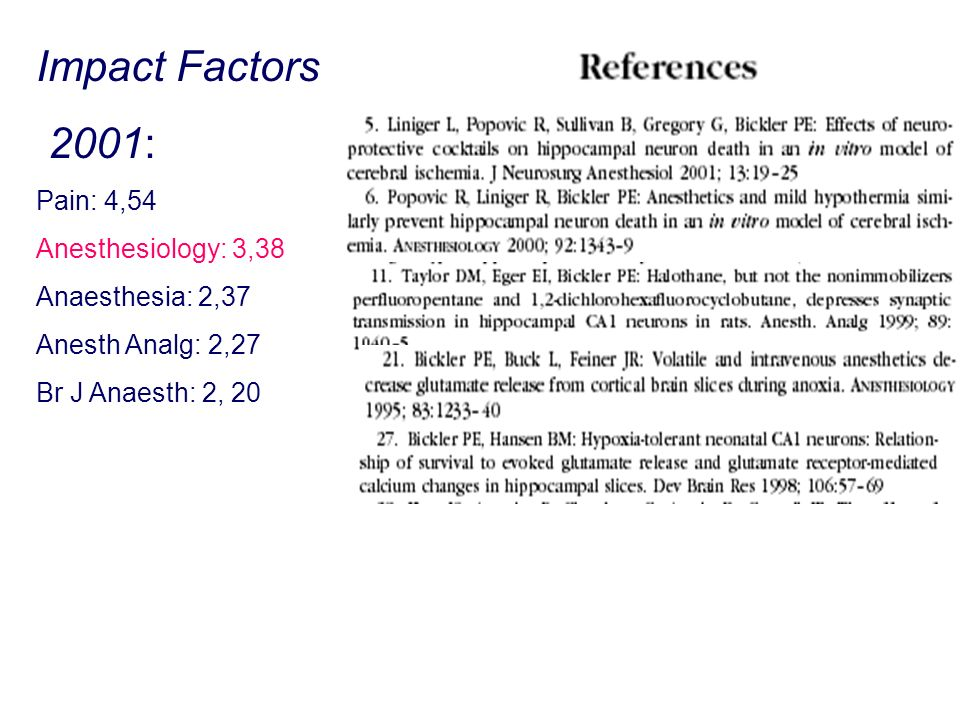 Impact Factors 2001: Pain: 4,54 Anesthesiology: 3,38 Anaesthesia: 2,37 Anesth Analg: 2,27 Br J Anaesth: 2, 20