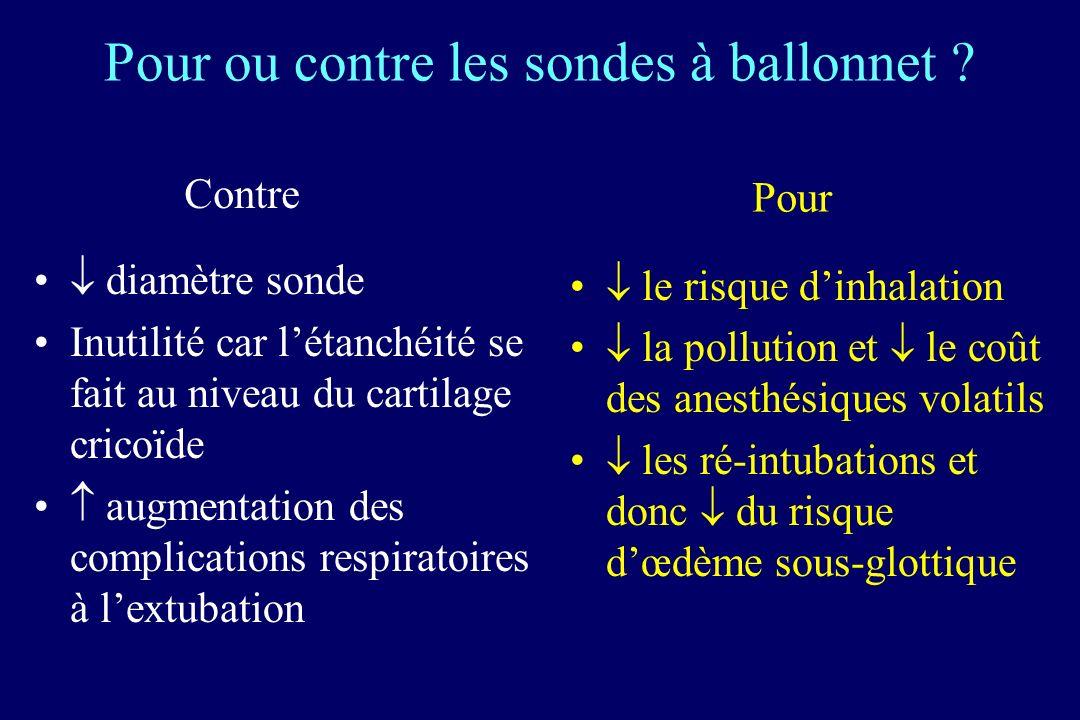 Pour ou contre les sondes à ballonnet ? le risque dinhalation la pollution et le coût des anesthésiques volatils les ré-intubations et donc du risque