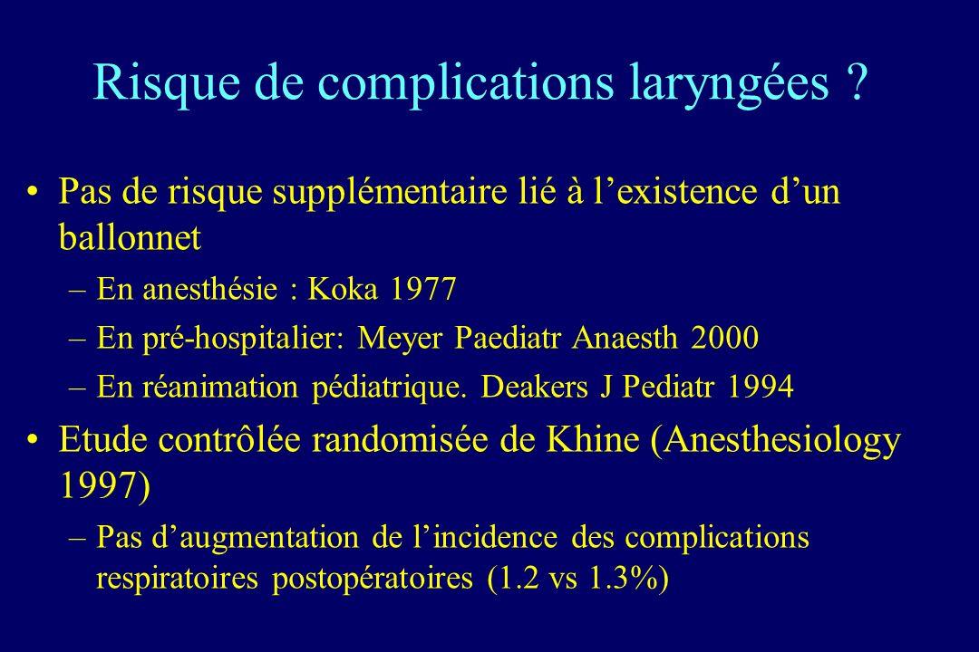 Risque de complications laryngées ? Pas de risque supplémentaire lié à lexistence dun ballonnet –En anesthésie : Koka 1977 –En pré-hospitalier: Meyer