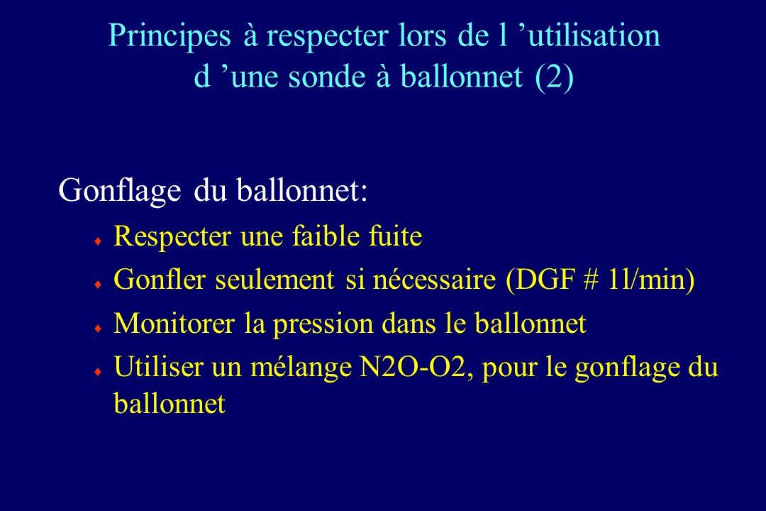 Principes à respecter lors de l utilisation d une sonde à ballonnet (2) Gonflage du ballonnet: Respecter une faible fuite Gonfler seulement si nécessaire (DGF # 1l/min) Monitorer la pression dans le ballonnet Utiliser un mélange N2O-O2, pour le gonflage du ballonnet