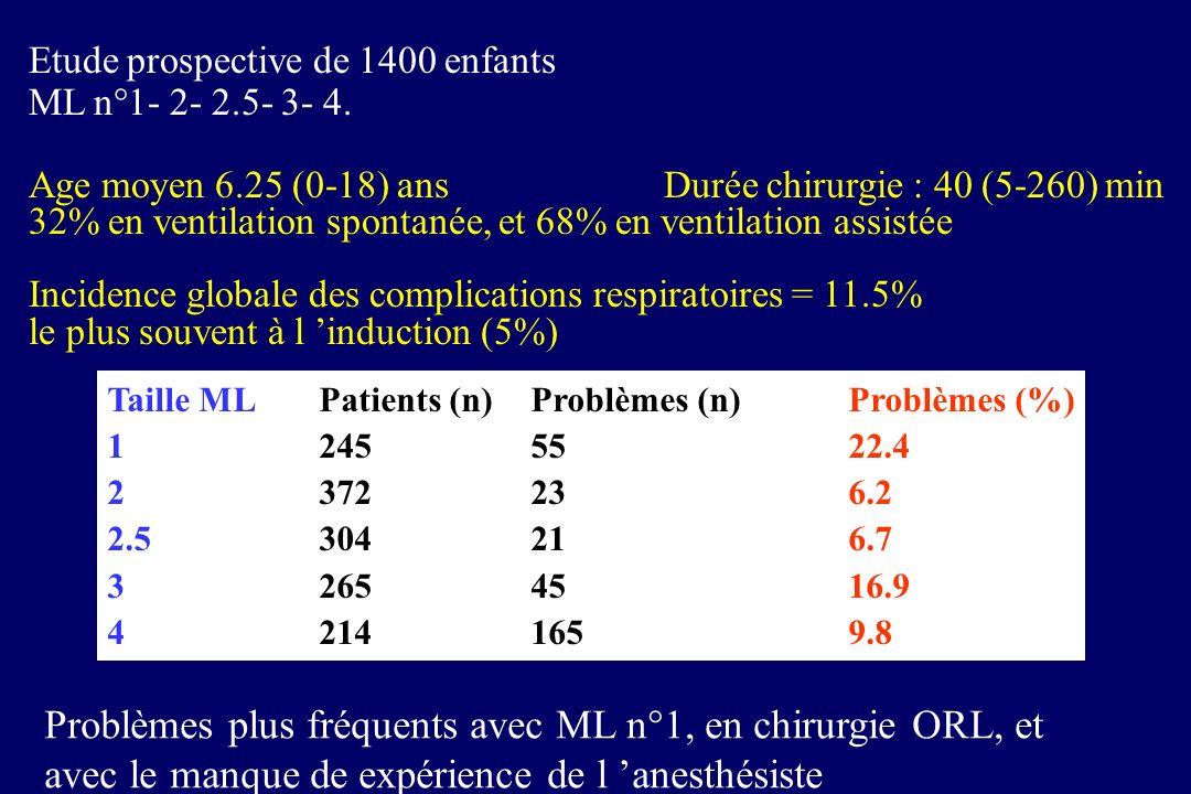 Etude prospective de 1400 enfants ML n°1- 2- 2.5- 3- 4.