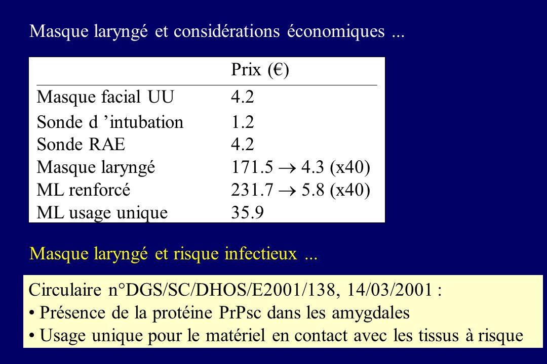 Prix () Masque facial UU4.2 Sonde d intubation1.2 Sonde RAE4.2 Masque laryngé171.5 4.3 (x40) ML renforcé231.7 5.8 (x40) ML usage unique35.9 Masque laryngé et considérations économiques...