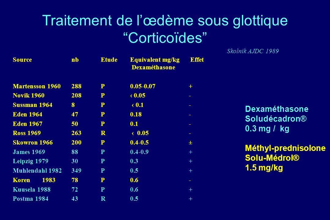 Traitement de lœdème sous glottique Corticoïdes Skolnik AJDC 1989 SourcenbEtudeEquivalent mg/kg Effet Dexaméthasone Martensson 1960288P0.05-0.07 + Nov