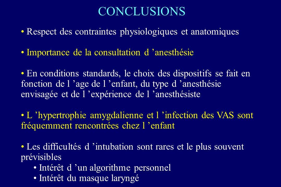 CONCLUSIONS Respect des contraintes physiologiques et anatomiques Importance de la consultation d anesthésie En conditions standards, le choix des dis