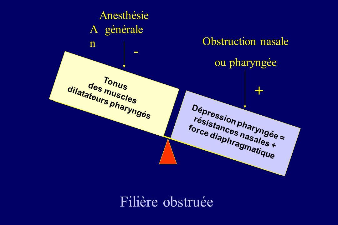 Consultation d anesthésie Absence de problèmes spécifiques Gestion standard Éléments d orientation vers un problème spécifique dans la gestion des VAS