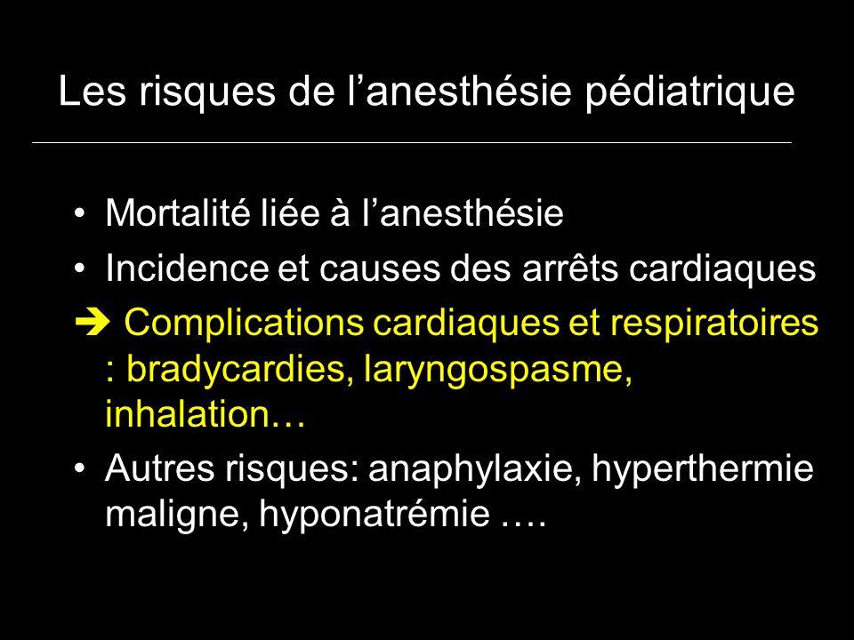 Les risques de lanesthésie pédiatrique Mortalité liée à lanesthésie Incidence et causes des arrêts cardiaques Complications cardiaques et respiratoire