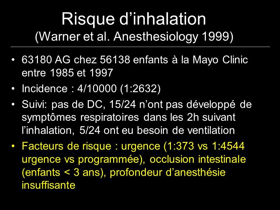 Risque dinhalation (Warner et al. Anesthesiology 1999) 63180 AG chez 56138 enfants à la Mayo Clinic entre 1985 et 1997 Incidence : 4/10000 (1:2632) Su