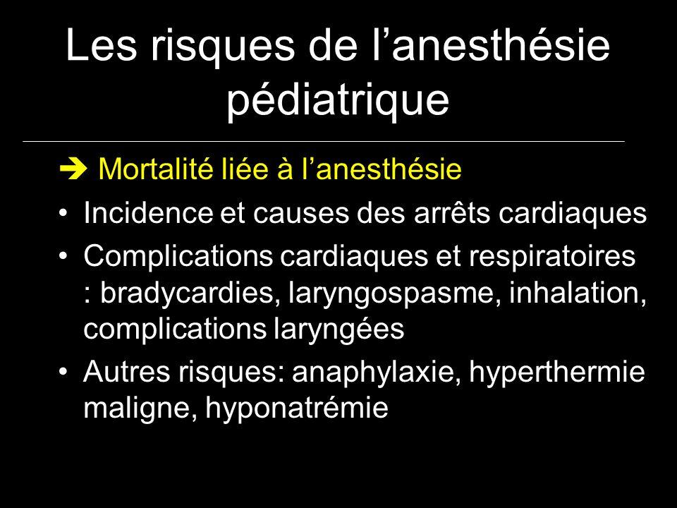 Causes des arrêts cardiaques (POCA registry).