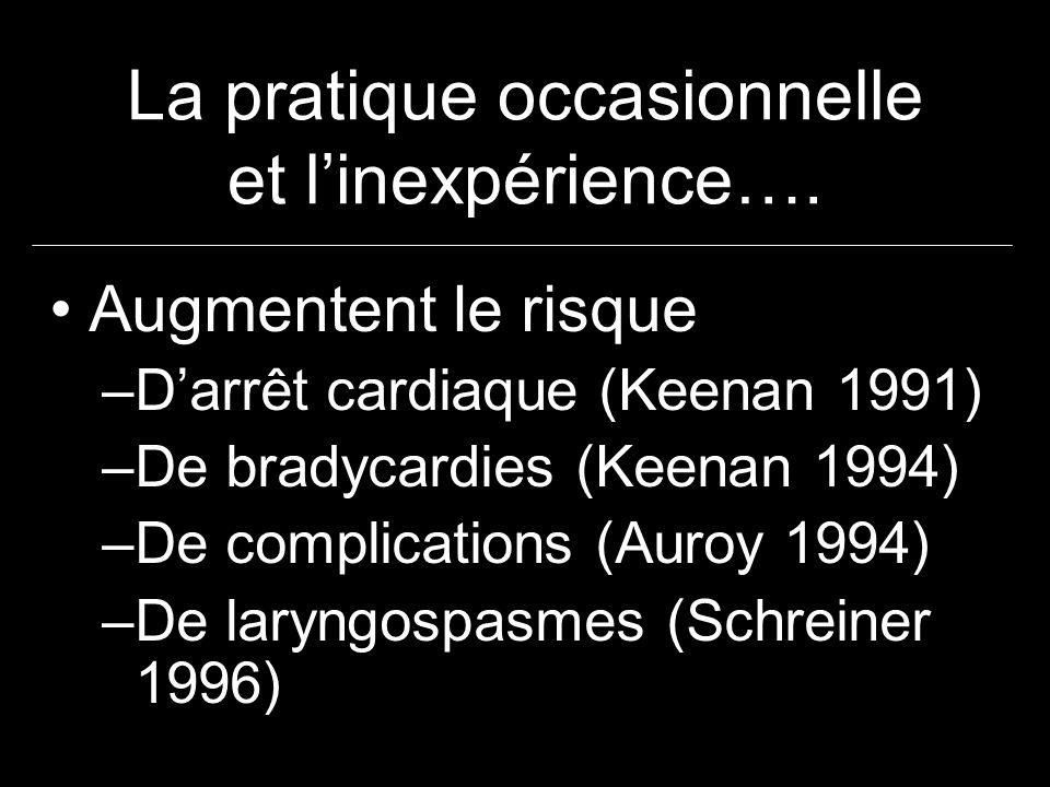 La pratique occasionnelle et linexpérience…. Augmentent le risque –Darrêt cardiaque (Keenan 1991) –De bradycardies (Keenan 1994) –De complications (Au