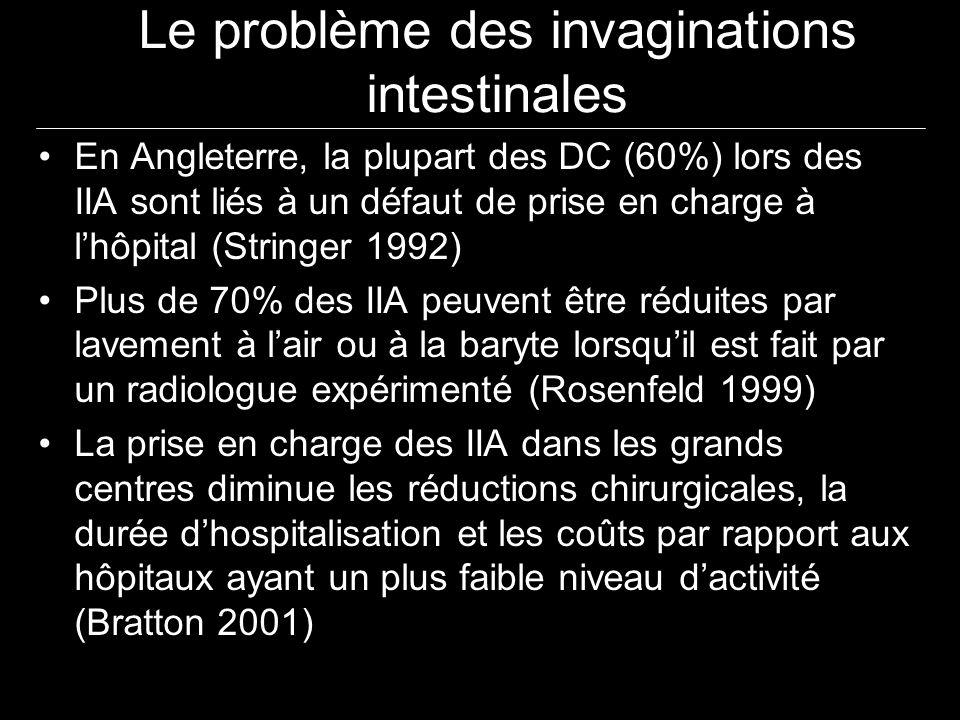 Le problème des invaginations intestinales En Angleterre, la plupart des DC (60%) lors des IIA sont liés à un défaut de prise en charge à lhôpital (St