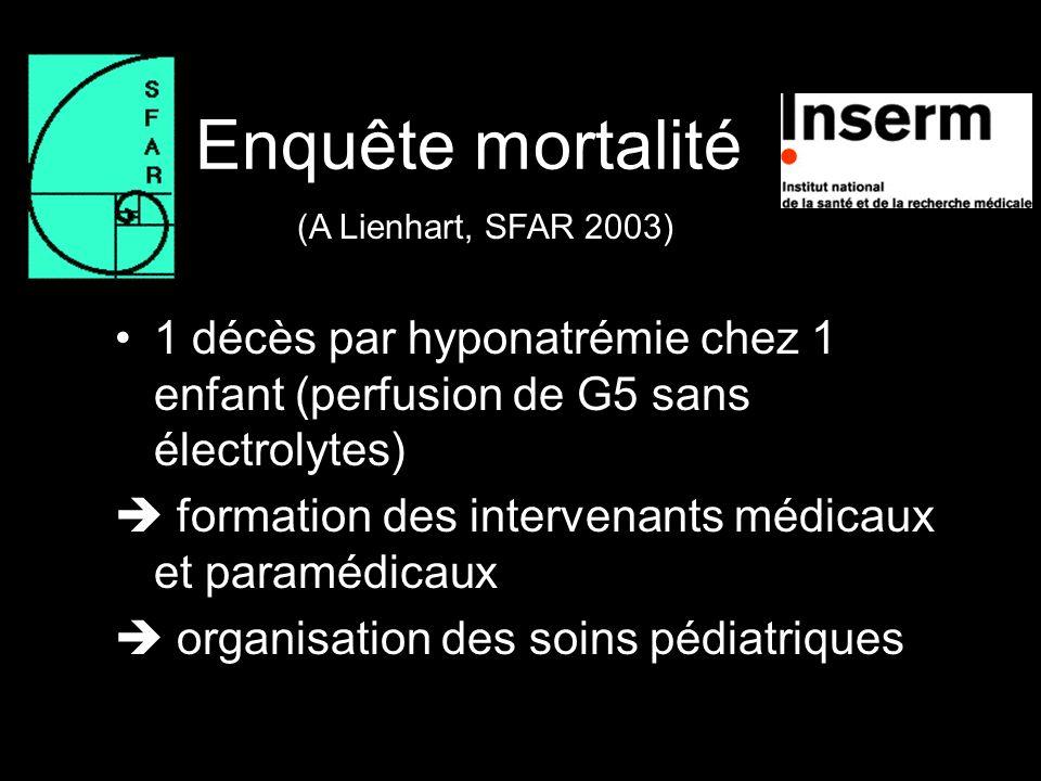 Enquête mortalité 1 décès par hyponatrémie chez 1 enfant (perfusion de G5 sans électrolytes) formation des intervenants médicaux et paramédicaux organ
