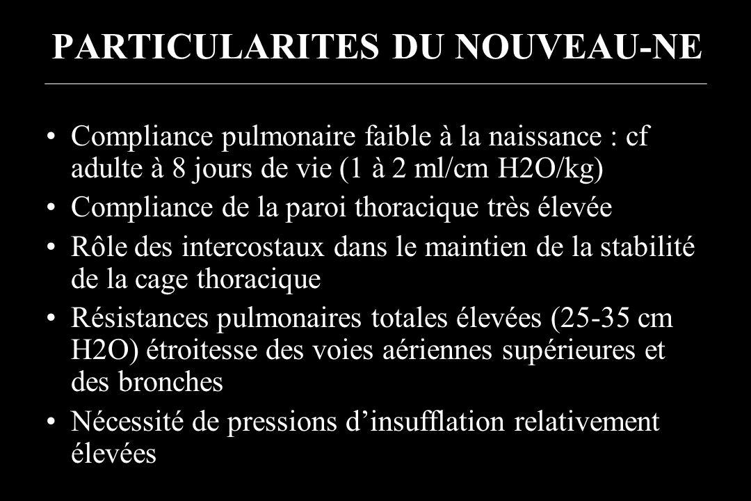 PARTICULARITES DU NOUVEAU-NE Compliance pulmonaire faible à la naissance : cf adulte à 8 jours de vie (1 à 2 ml/cm H2O/kg) Compliance de la paroi thor