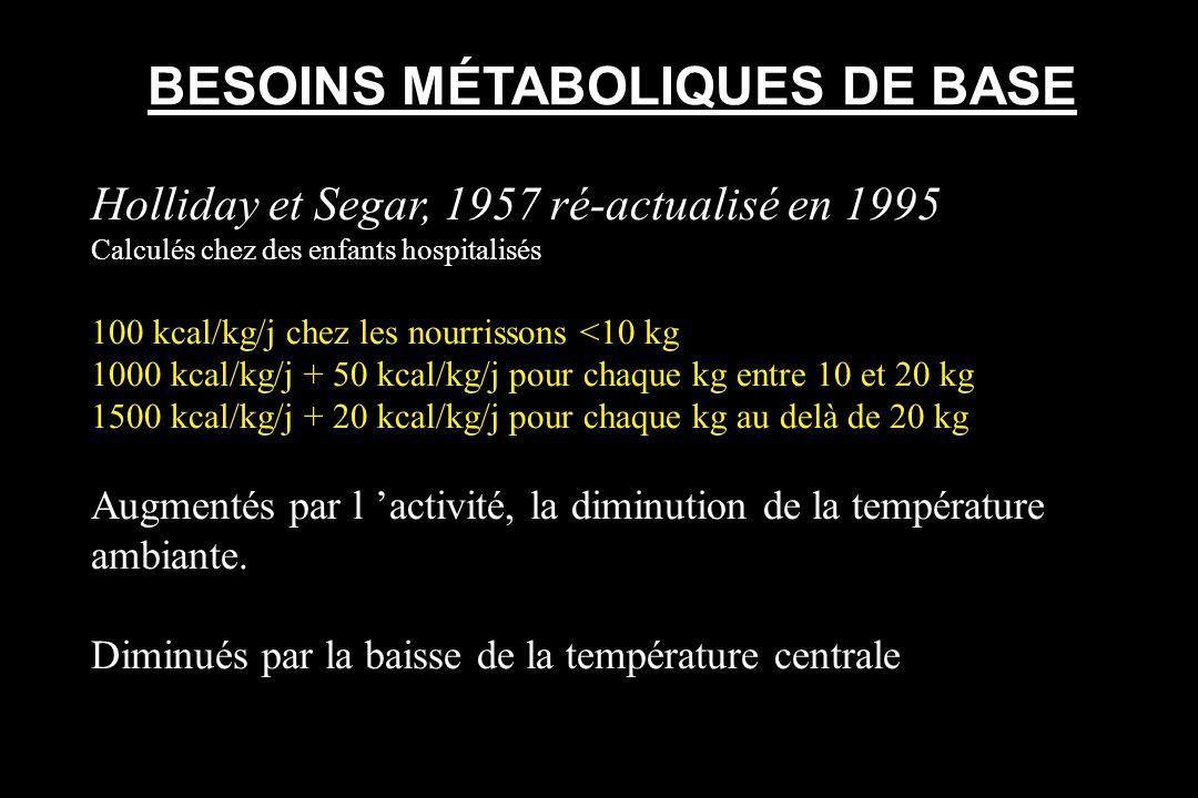 Holliday et Segar, 1957 ré-actualisé en 1995 Calculés chez des enfants hospitalisés 100 kcal/kg/j chez les nourrissons <10 kg 1000 kcal/kg/j + 50 kcal