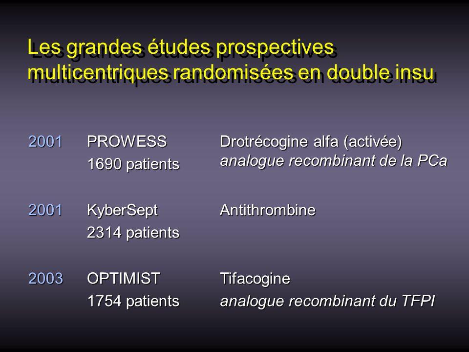 Les grandes études prospectives multicentriques randomisées en double insu 2001PROWESS 1690 patients Drotrécogine alfa (activée) analogue recombinant