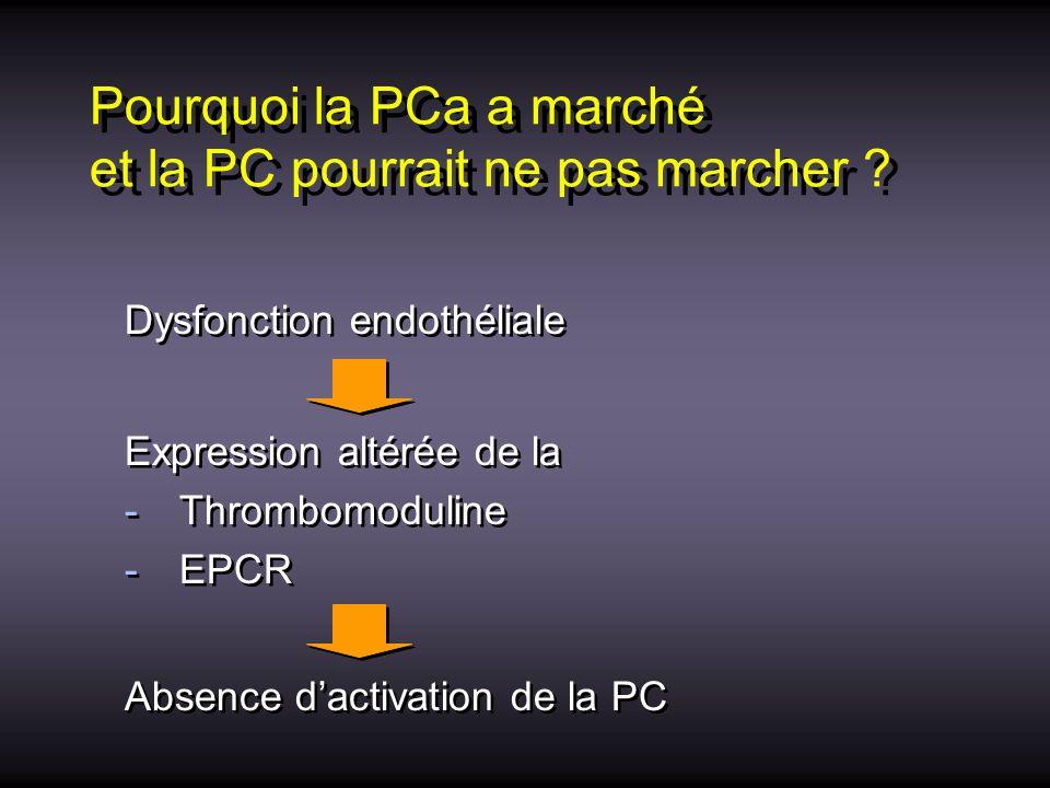 Pourquoi la PCa a marché et la PC pourrait ne pas marcher ? Dysfonction endothéliale Expression altérée de la -Thrombomoduline -EPCR Expression altéré