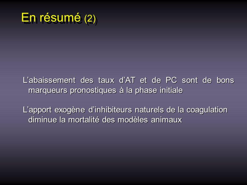 En résumé (2) Labaissement des taux dAT et de PC sont de bons marqueurs pronostiques à la phase initiale Lapport exogène dinhibiteurs naturels de la c