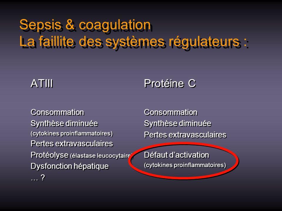 Sepsis & coagulation La faillite des systèmes régulateurs : ATIII Consommation Synthèse diminuée (cytokines proinflammatoires) Pertes extravasculaires