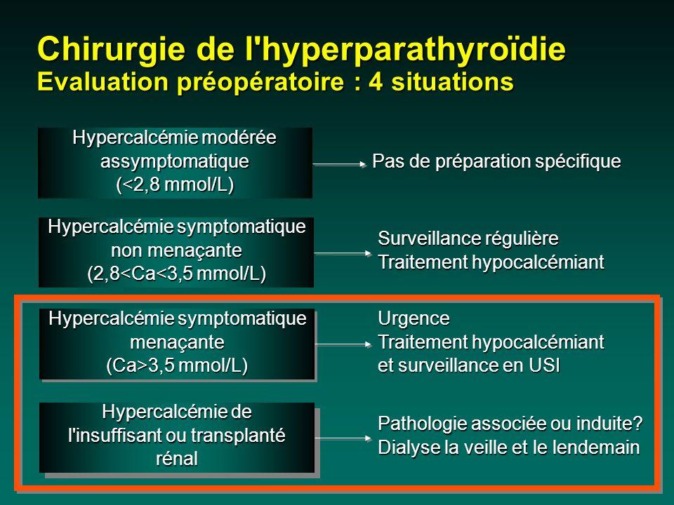 Chirurgie de l'hyperparathyroïdie Evaluation préopératoire : 4 situations Hypercalcémie modérée assymptomatique (<2,8 mmol/L) Hypercalcémie symptomati