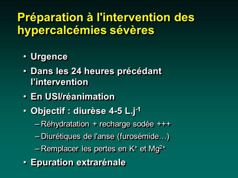 Préparation à l'intervention des hypercalcémies sévères UrgenceUrgence Dans les 24 heures précédant linterventionDans les 24 heures précédant linterve