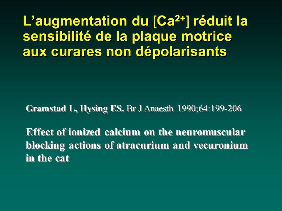 Laugmentation du [Ca 2+ ] réduit la sensibilité de la plaque motrice aux curares non dépolarisants Gramstad L, Hysing ES. Br J Anaesth 1990;64:199-206