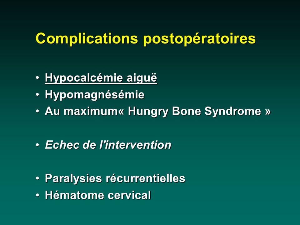 Complications postopératoires Hypocalcémie aiguëHypocalcémie aiguë HypomagnésémieHypomagnésémie Au maximum« Hungry Bone Syndrome »Au maximum« Hungry B