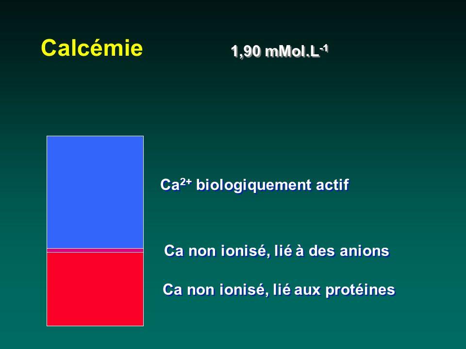 Manifestations rénales : 10-20% Acidose tubulaire Lithiase, nephrocalcinose Insuffisance rénale Manifestations osteo-articulaires : Douleurs Ostéite fibreuse Manifestations rénales : 10-20% Acidose tubulaire Lithiase, nephrocalcinose Insuffisance rénale Manifestations osteo-articulaires : Douleurs Ostéite fibreuse 2- Hyperparathyroïdie primaire symptomatique non menaçante